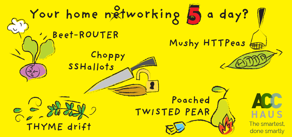 Networking 5 a day